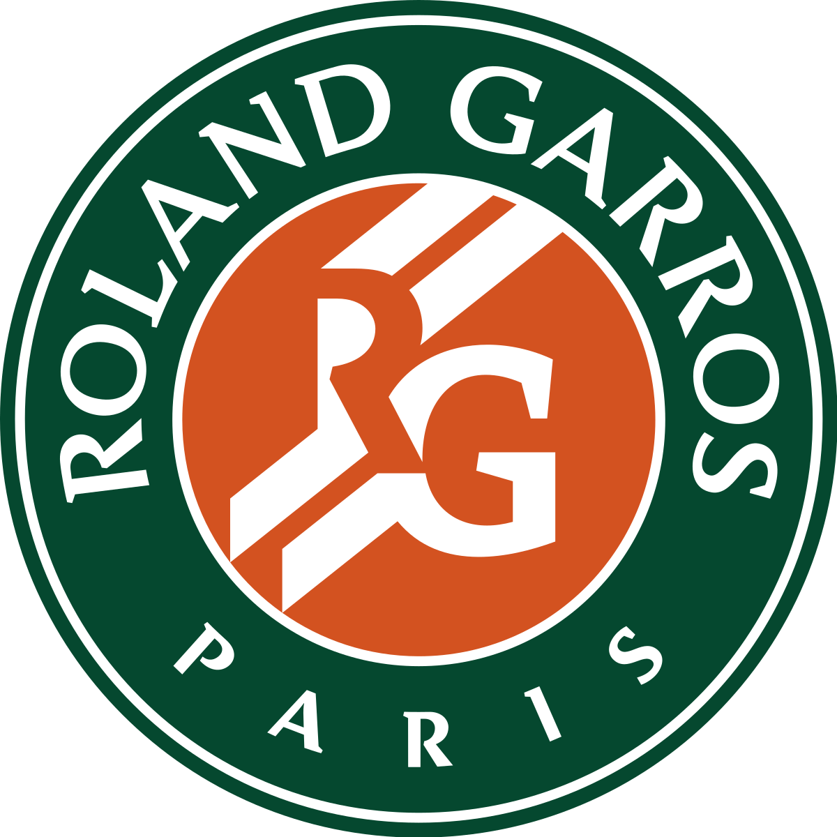 French Open utsetter Grand Slam til sterke reaksjoner